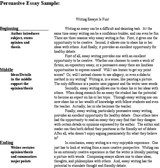 best written essays academic. Resume Example. Resume CV Cover Letter