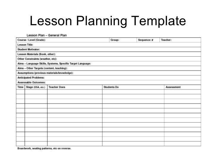 Lesson Planning Logan Square Auditorium - Project based learning lesson plan template