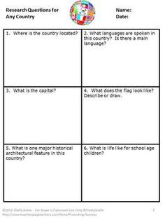 good research project questions