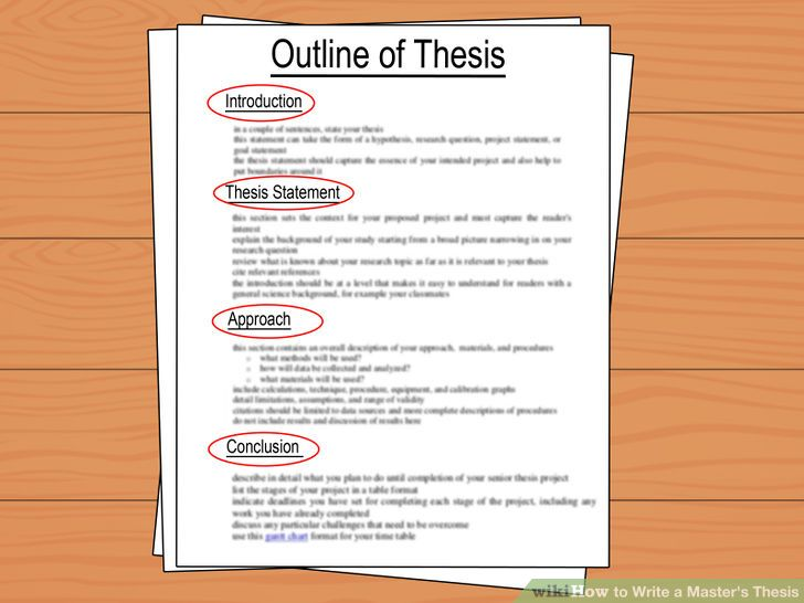 Writing a masters essay